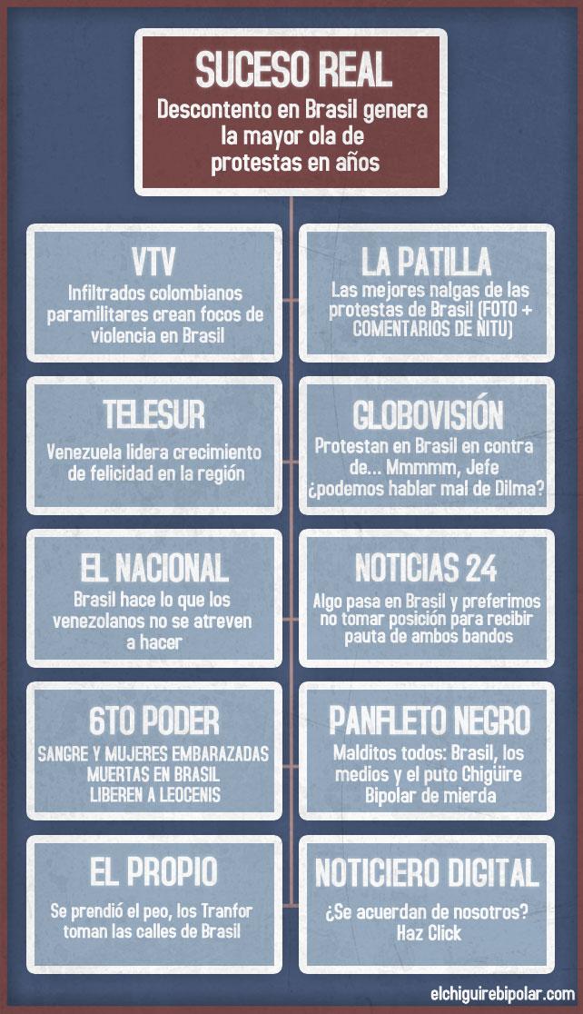 1_noticia_10_titulares_brasil