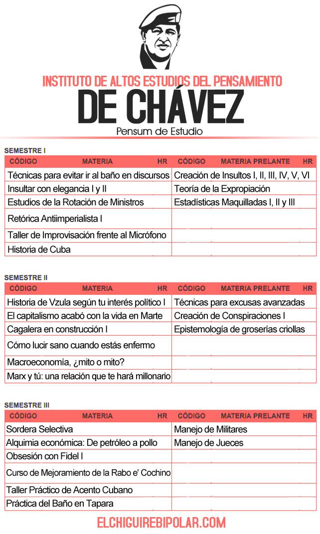 Instituto_del_pensamiento_de_chavez