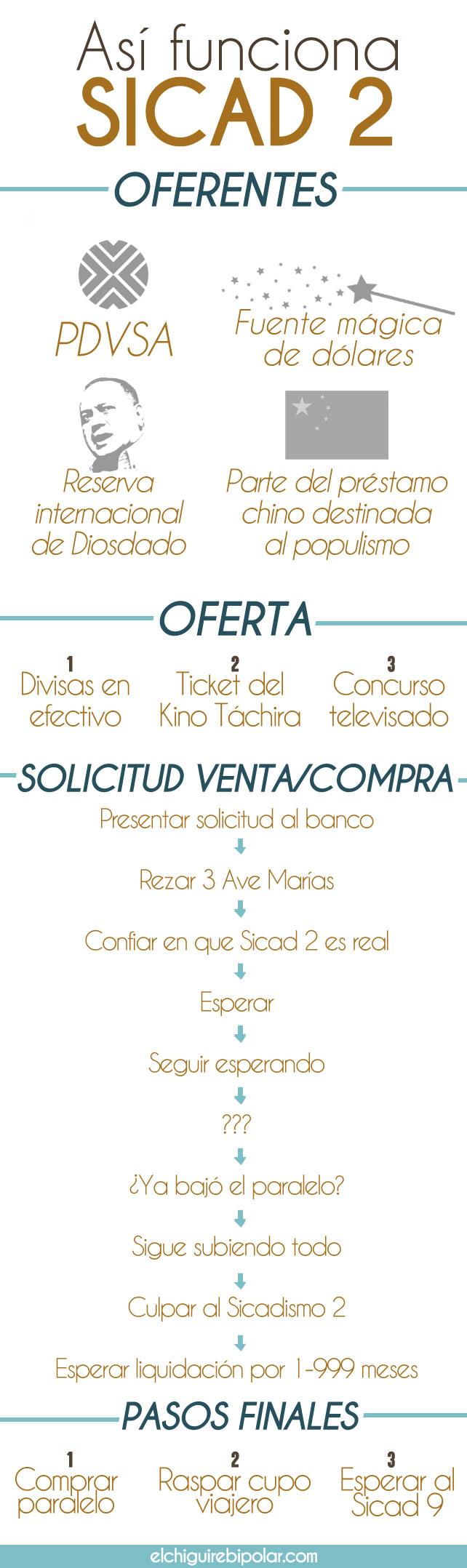 Info_Sicad_2