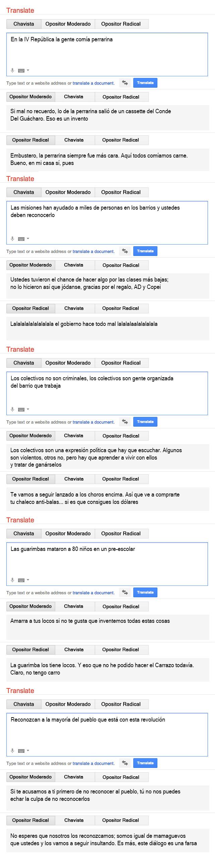 Chavista_3