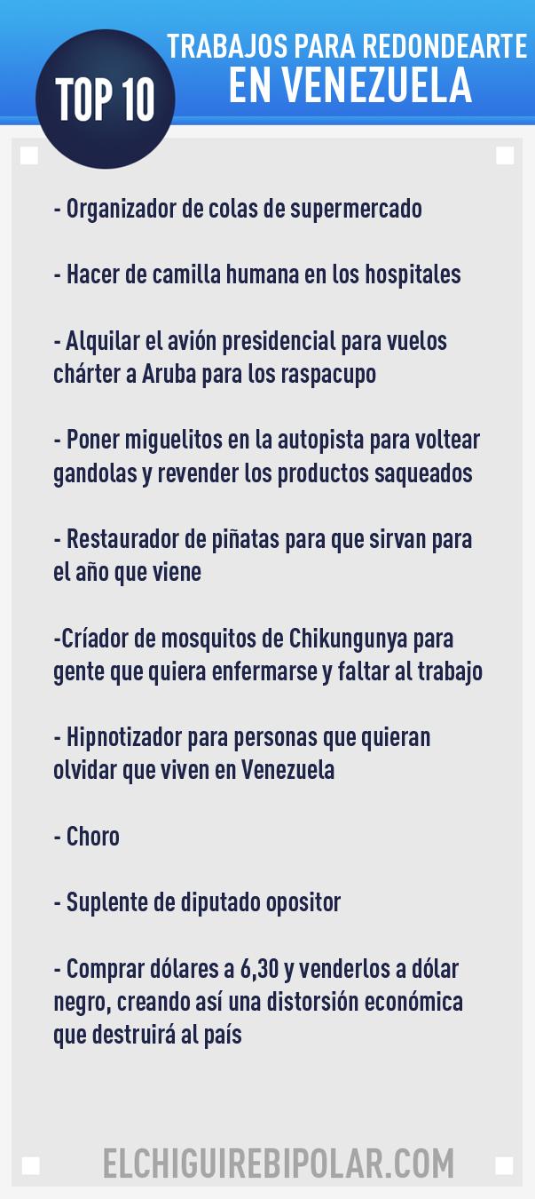 top10trabajos