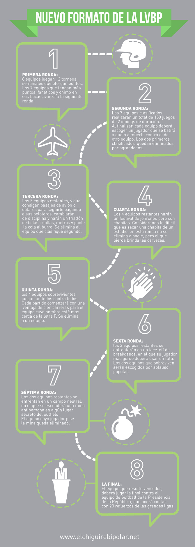 infografia-chiguire1