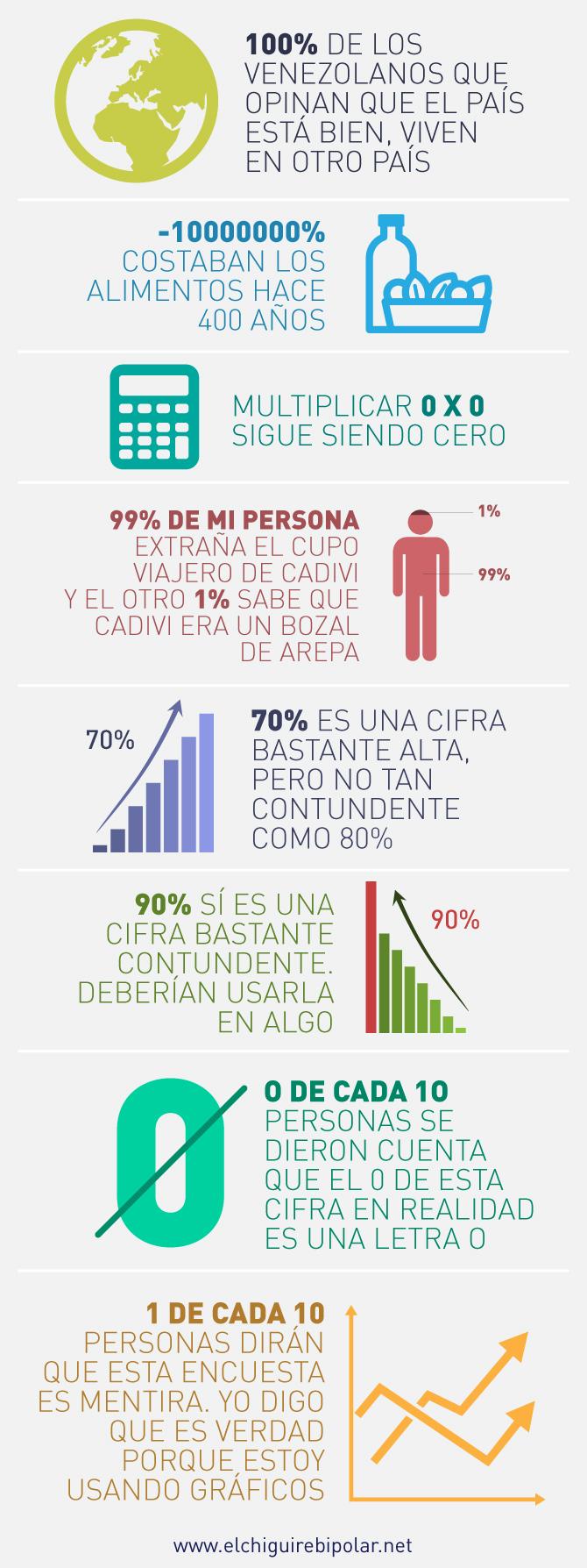 infografia-chigui-3