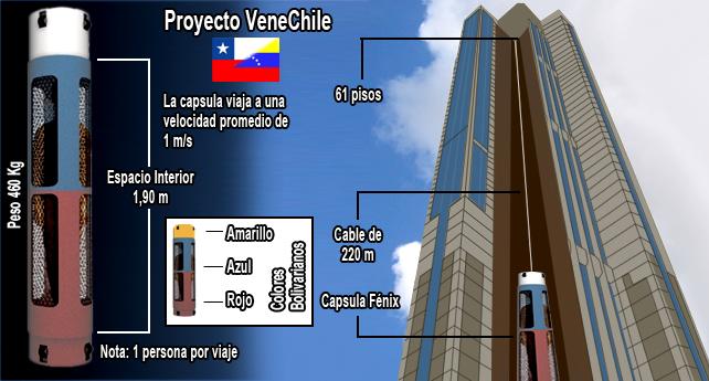 Cápsula Fénix será utilizada como ascensor en Parque Central