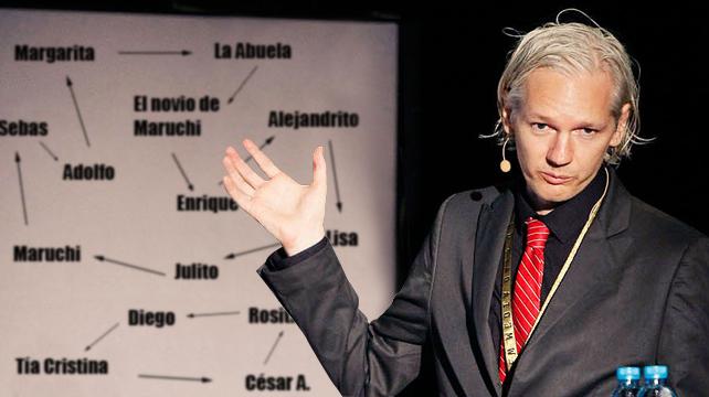Wikileaks arruina reunión familiar develando el amigo secreto