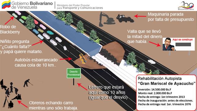 Infografía: Proyecto de reparación autopista de Oriente