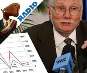 Audio: Giordani asegura que aumentó la exportación de unicornios y arcoíris