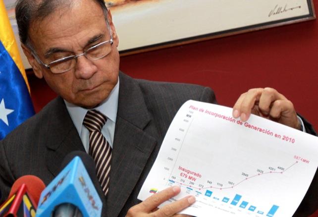 """Ministro de Energía: """"Últimos meses con luz fueron un hecho aislado"""""""