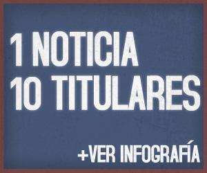 Titulares según La Patilla, El Nacional y el Diario VEA