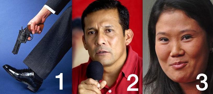 Elecciones Perú: Prefiero un tiro en un pie 52%; Humala 25%; Fujimori 23%