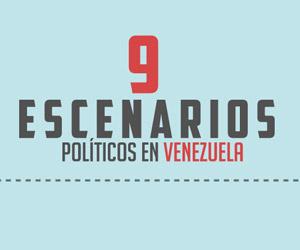 Especial de El Chigüire Bipolar: 9 Escenarios políticos en Venezuela