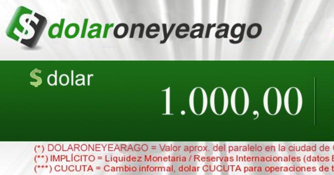 Gobierno crea Dólar One Year Ago para que el dólar vuelva a Bs. 1000