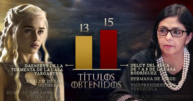 Delcy Rodríguez supera en títulos a Daenerys Targaryen
