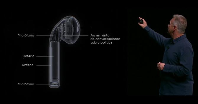 Apple estrena AirPods que aíslan conversaciones sobre política