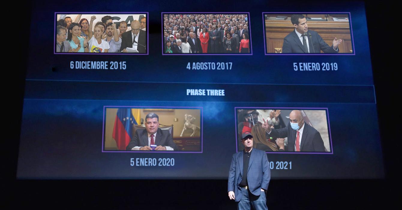 Marvel inicia fase 3 de multiversos de Asambleas Nacionales